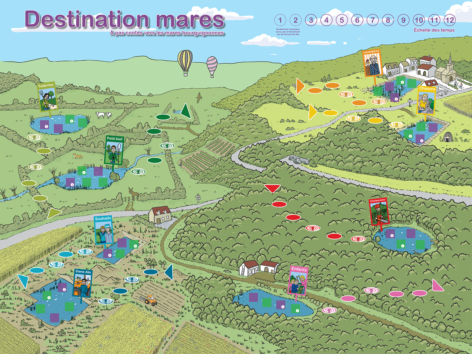 Plateau Destination mares